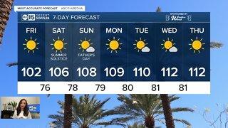 Warmer weekend ahead