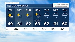 Chilly overnight but temps warm up on Friday