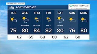 Tuesday temperatures in the 70s with low humidity