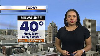 Milwaukee weather Wednesday: Mostly sunny, breezy, and warmer to start the new year