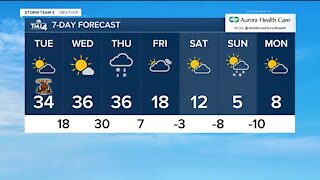 Nice winter day expected for Tuesday