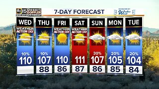 Excessive Heat Warning continues Wednesday