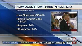 How President Trump stacks up with the competition according to Florida voters