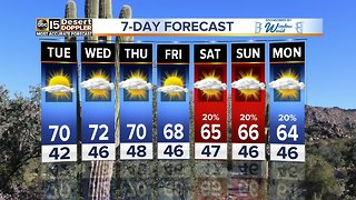 Forecast Update: Dry conditions through Friday