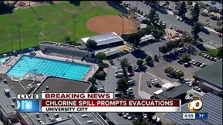 Chlorine spill prompts evacuations