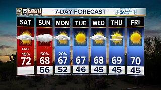 FORECAST: Weekend rain chances