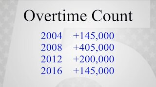 """Two words Ohio voters should learn """"overtime count"""""""