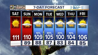 Hotter and drier weekend ahead