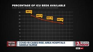 How Omaha area hospitals are handling COVID-19 surge