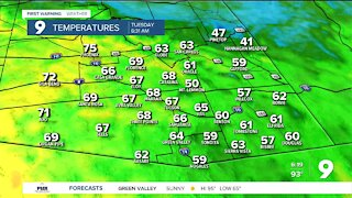 Another chance of showers returns to southern Arizona