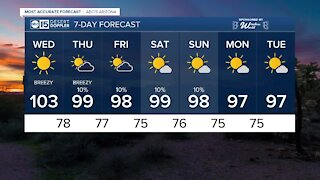 Triple digits back this week in the Valley!
