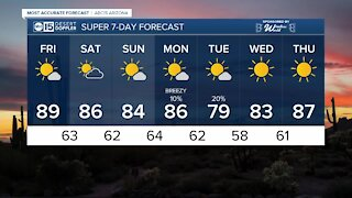 Approaching 90 degrees in the Valley on Friday