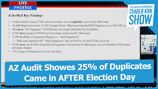 AZ Audit Showes 25% of Duplicates Came in AFTER Election Day
