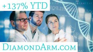 Intellia Therapeutics | Genetic Engineering Megatrend | ($NTLA)