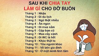 12 cung hoàng đạo tháng sinh ☘☘☘ | What you should know about Stars Horoscope