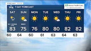 Saturday is sunny and warm with scattered evening showers