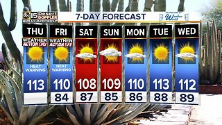 Excessive Heat Warnings in effect through Friday