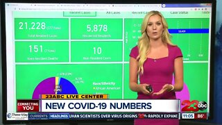 7 new COVID-19-related deaths in Kern County