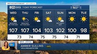 New Excessive Heat Warnings this week!