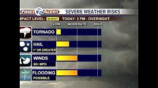 FORECAST: Severe weather risks
