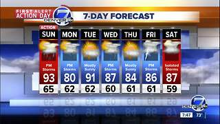 Scattered storms and showers over Colorado Sunday