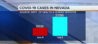 COVID-19 cases in Nevada | July 8