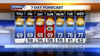 Breezy and cooler Thursday, mostly cloudy skies