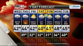 Claire's Forecast 10-30