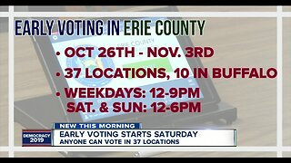 Everything you need to know about early voting in Erie County