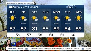 Warm Thursday and Friday ahead