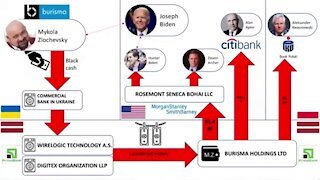 BUSTED!!! JOE BIDEN GIVING POLITICAL COVER FOR LAUNDERING OPERATION OF BURISMA!!!!
