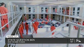 State Question 805: What you need to know