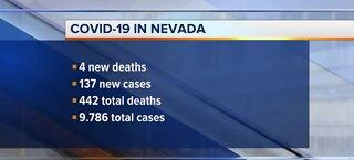 COVID-19 cases in Nevada | June 8