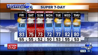 A few storms ending tonight, more for the weekend!