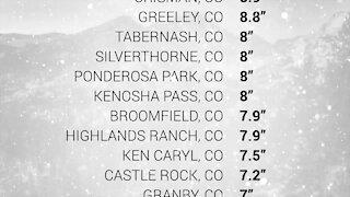 Colorado snow totals (so far!) for Monday