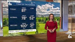 Rachel Garceau's Idaho News 6 forecast 6/7/21
