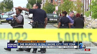 A yearly wrap up for Baltimore City crime