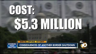 Consequences of another border shutdown