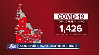 #UPDATE: COVID-19 confirmed cases and deaths in Idaho