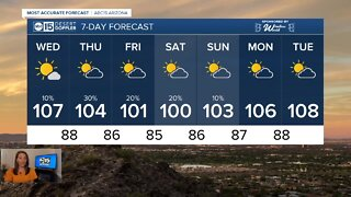 Monsoon kicking into the gear this week!