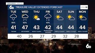 Scott Dorval's Idaho News 6 Forecast - Monday 1/11/21
