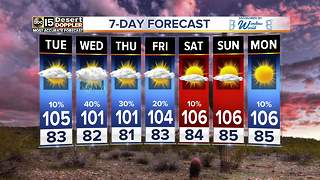 Weather dries out around the Valley Monday