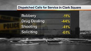 South side foot patrols help curb street-level crimes