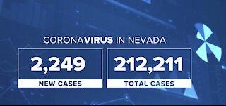 Coronavirus numbers for 12/24