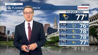 Cleveland weather