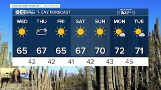 Chilly start to Wednesday with temps in the upper 30s across the Valley
