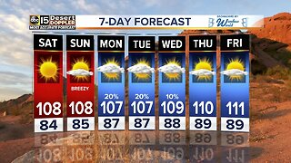 Hot, breezy weekend weather ahead around the Valley