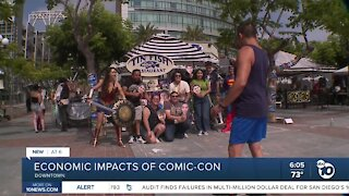Economic impacts of no San Diego Comic-Con for a second year