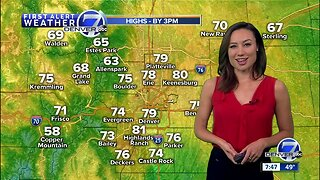 Mostly sunny, breezy and warmer this weekend