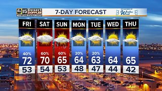Weekend rain expected for the Valley
